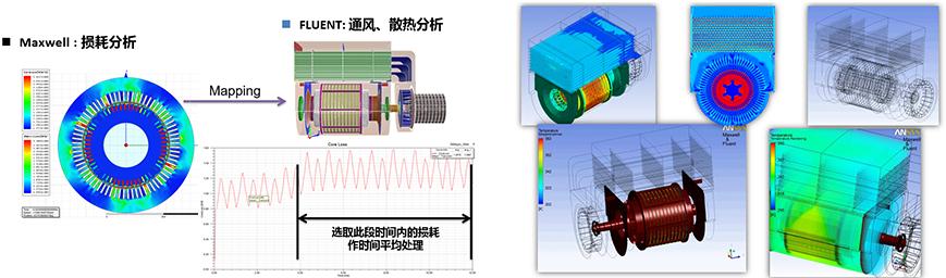 电机电磁设计_电机设计_上海艾羽信息科技有限公司